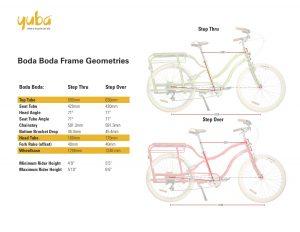 Boda-Boda-v2-geometry