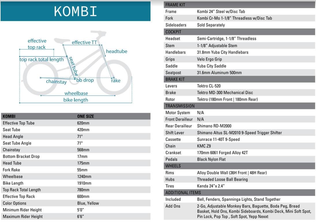 Kombi guide