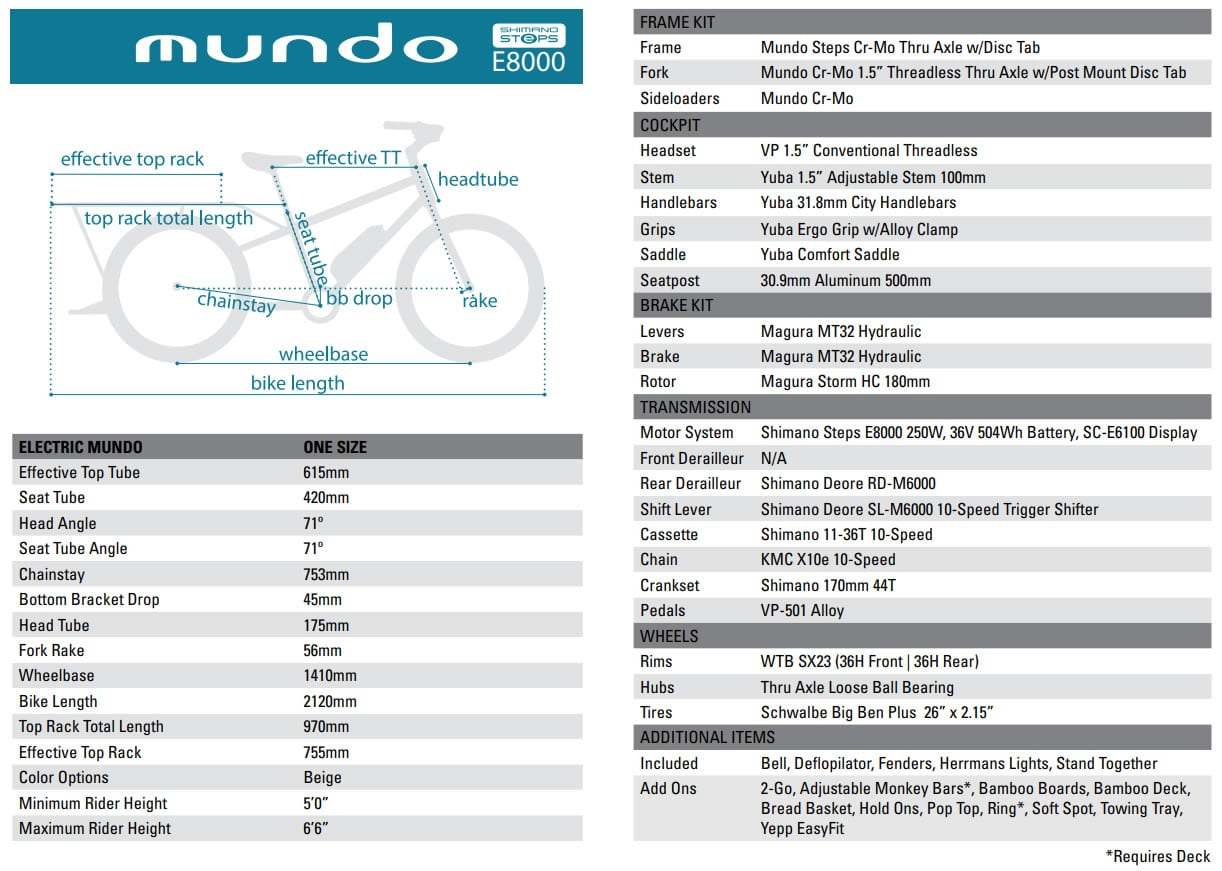 Mundo Electric tech specs